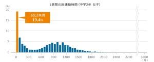 180320_グラフ02-640wri